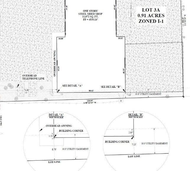 ALTA Surveys, Explained